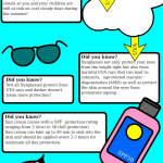 Sun protection for kids and yourself - infographics